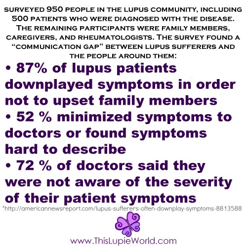 LUPUS-TLW-communication gap